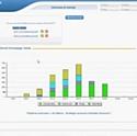 Eokam améliore son logiciel de prospection grands comptes.