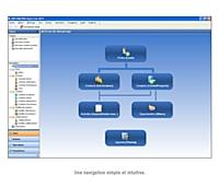 EBP lance un nouveau logiciel CRM