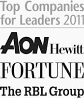 Les meilleures entreprises en termes de leadership sont...