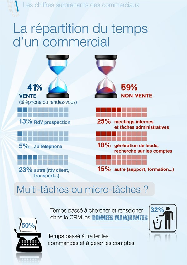 infographiste taches