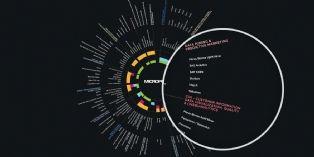 CRM : cartographie des outils de la relation client