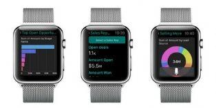 Apple Watch : déjà 3 applis professionnelles signées Salesforce