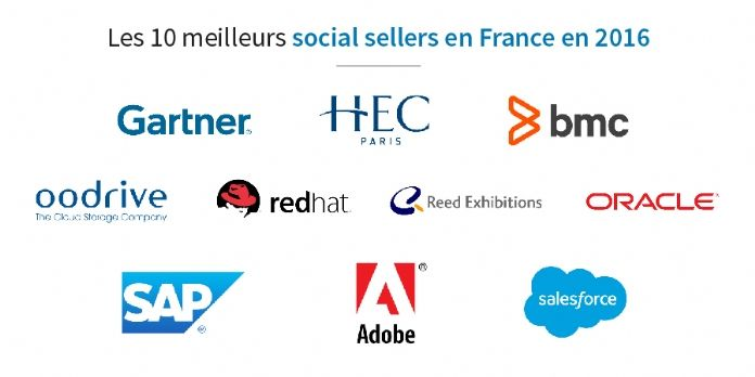 Le Top 10 des entreprises à la pointe du social selling en France