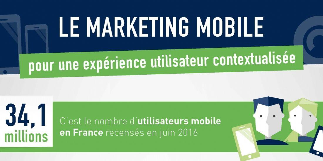 Marketing mobile un taux d 39 ouverture de 95 pour le sms - Recevoir les sms d un autre portable ...